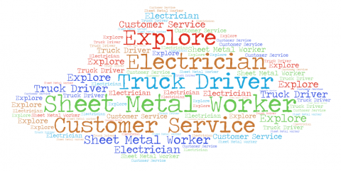 Truck Driver, Sheet Metal Worker, Electrician, Customer Service word art